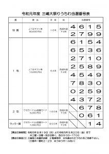 2019年度三嶋大祭り団扇当選番号発表